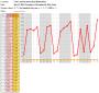 Fukushima: 261.000.000 microsievert/ora, meltdown totale incorso