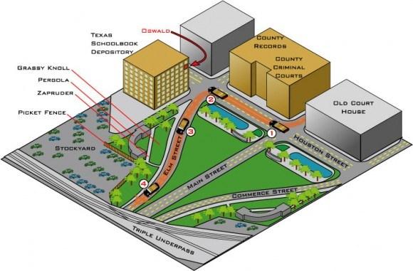 Dealey_3D_Map-e1406833550706