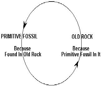 Può essere utilizzato per determinare letà di una roccia