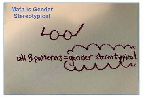 https___images.saymedia-content.com_.image_mtgwnzg0mjaxmjqxndcwmzey_math-is-gender-stereotypical